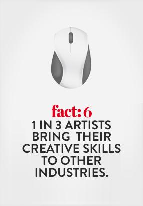 Fact_6_1